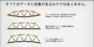bridge-constructor-portalの橋の建築法4