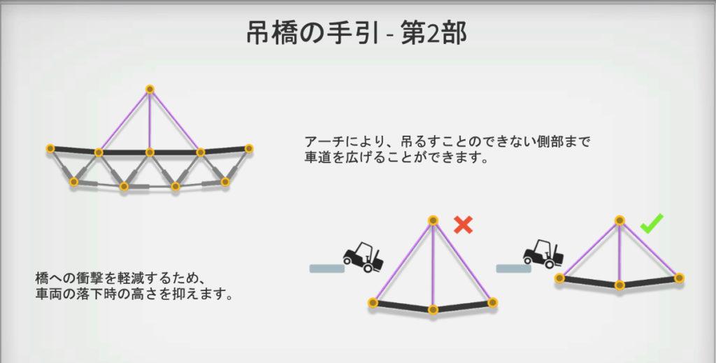 bridge-constructor-portalの橋の建築法8
