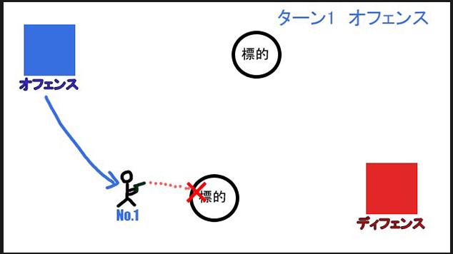 レムニスゲートのルール説明の画像1