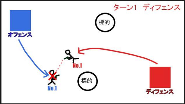 レムニスゲートのルール説明の画像2