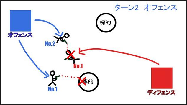 レムニスゲートのルール説明の画像3