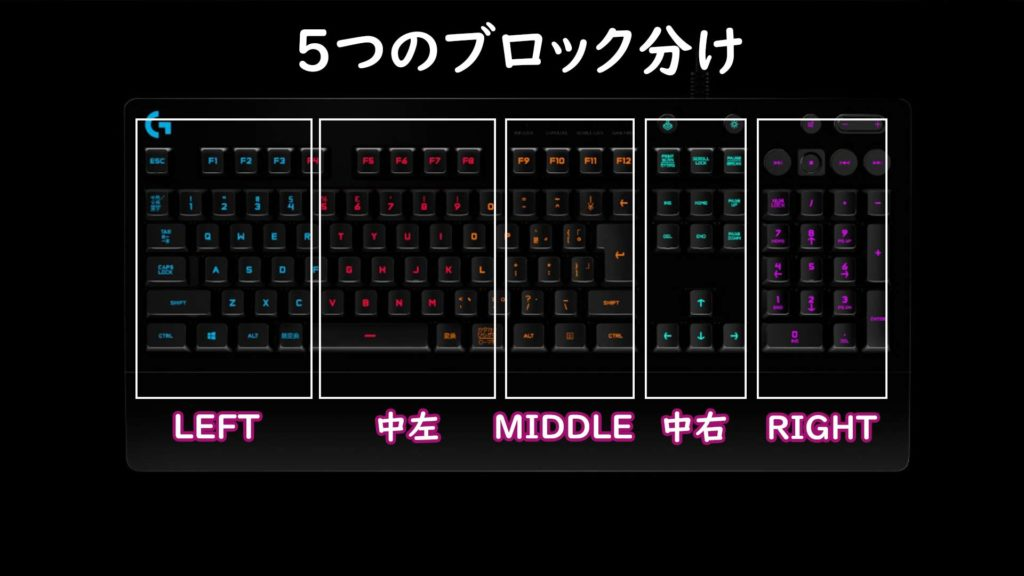 ロジクールゲーミングキーボードG213のライトニングブロックの画像